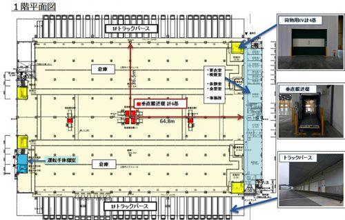 20170515maple4 500x319 - メープルツリー/栃木県足利市の大型物流施設で内覧会、5月29~31日開催