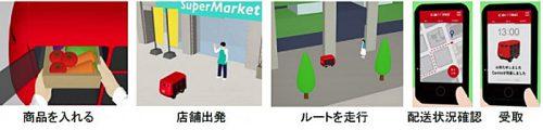 宅配ロボットCarriRo Delivery利用イメージ