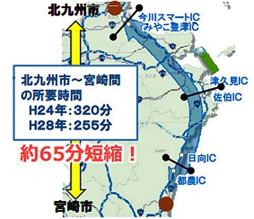 北九州市~宮崎市間の陸上アクセス向上