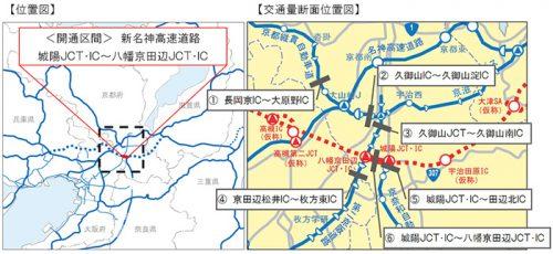 位置図と交通量断面位置図
