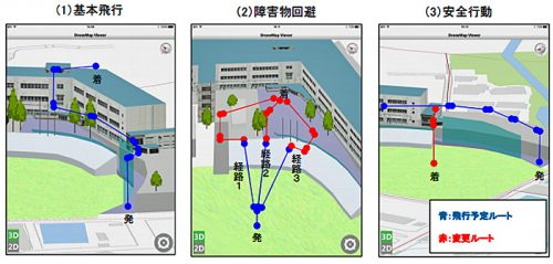 ドローン用3次元地図と飛行実験のルートイメージ