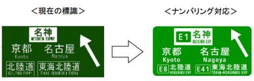 現在の標識とナンバリング対応