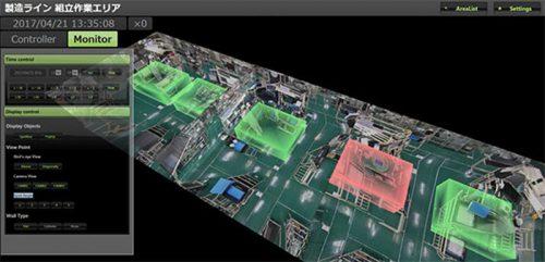 VSIP表示映像イメージ