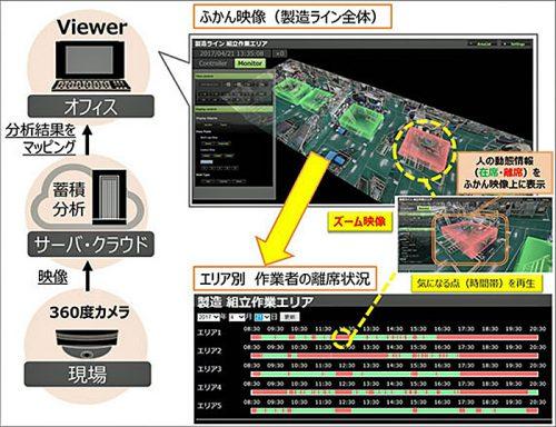 VSIP構成イメージ