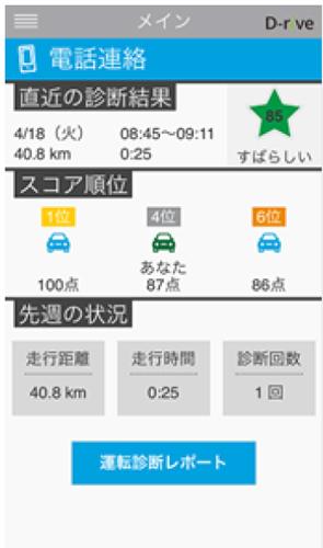 アプリトップ画面(直近の診断結果、ほかのユーザー比較順位、最近の走行状況サマリー)