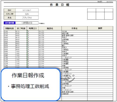 20170706nittsu1 500x437 - 日通総研/倉庫内作業分析ツール「ろじたん」バージョンアップ