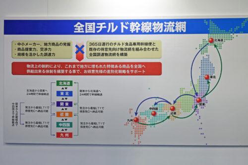 全国チルド幹線物流網の概要