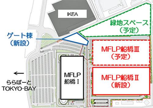三井不動産ロジスティクスパーク船橋の配置図