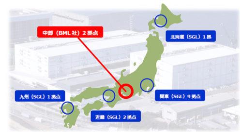 SGLの国内ネットワーク網