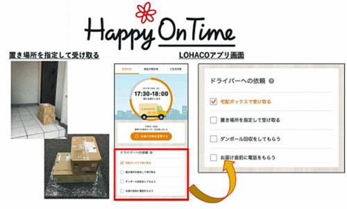 「Happy On Time」の4つの新機能