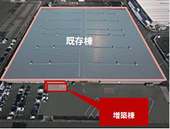 20170804sangyof - 産業ファンド投資法人/仙台の物流施設で増築プロジェクト決定
