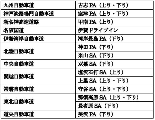 20170831sagawa3 500x387 - 佐川急便/幹線輸送安全パトロール、9月1日~2日に実施