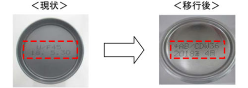 賞味期限表示方法のイメージ