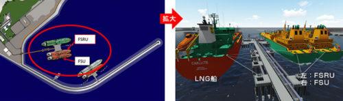 LNG受入ターミナルイメージ図