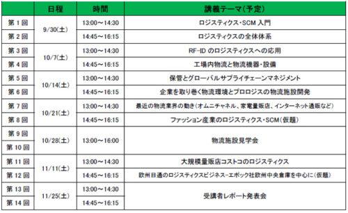 20170906prologis 500x306 - プロロジス/早稲田大学大学院の寄付講座「ロジスティクス・SCM」開講
