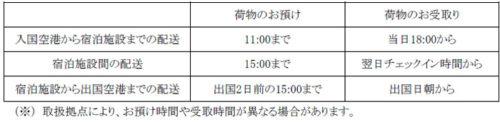 20170921yamato22 500x122 - ヤマトHDほか/訪日外国人旅行者の手ぶら観光支援サービス販売開始