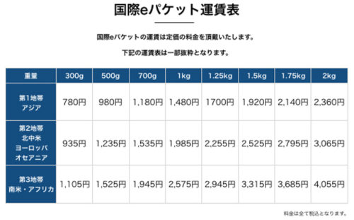 国際eパケット運賃表
