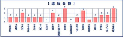 20171110kokkosyo2 500x155 - 国交省ほか/首都圏で過積載車両の大規模合同取締実施、違反48台