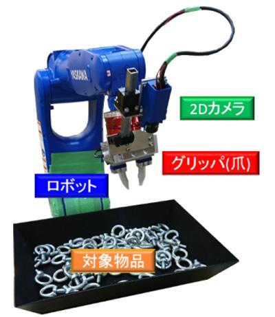 ロボットイメージ