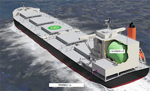 LNG燃料タンクの配置場所