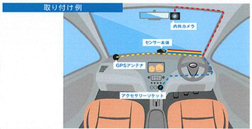 20171214omron2 500x256 - オムロン/物流事業者向け安全運転管理サービス提供開始