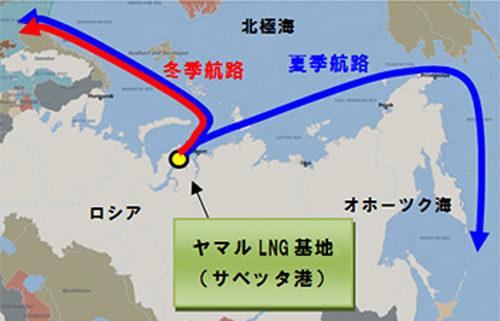ヤマルLNGプロジェクト トレーディングルート イメージ図