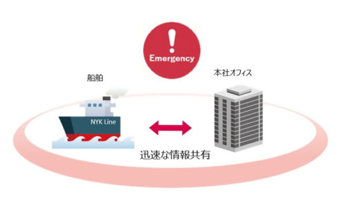 20180118nyk1 500x320 - 日本郵船/本船運航データを迅速に収集、一歩進んだ危機対応目指す