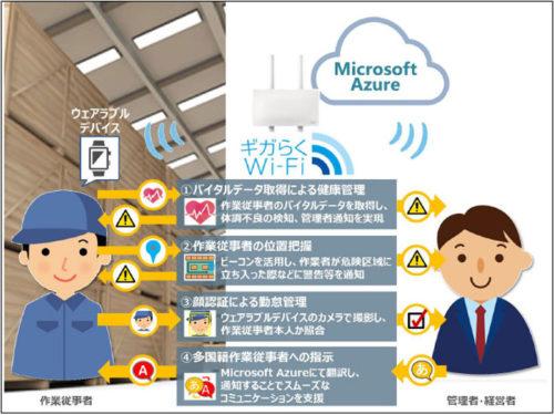 20180125ntteast 500x375 - NTT、マイクロソフト/労働力不足解決するIoT、物流倉庫で実証実験