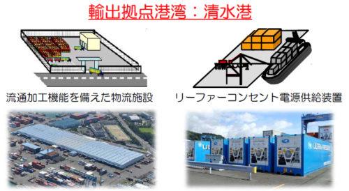 清水港の農水産品輸出環境の強化