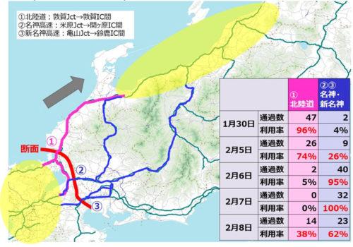 図3 広域迂回状況(近畿圏から北陸方面)