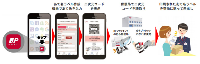 日本郵便アプリ/あて名ラベル作成機能を追加 | 物流ニュースのLNEWS