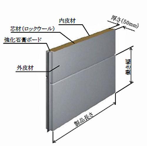 外壁パネル構成図