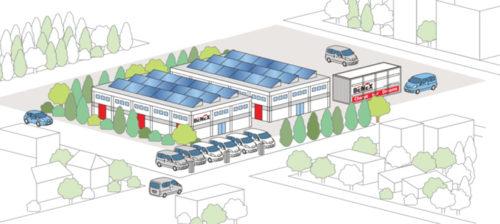 新しい時代のエネルギーリソース(太陽光・EV・リユース蓄電池)を備えた「みらいの工場」