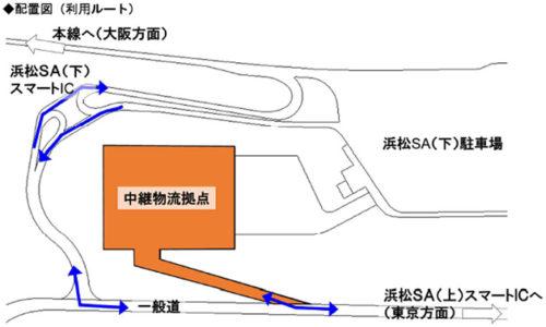 配置図(利用ルート)