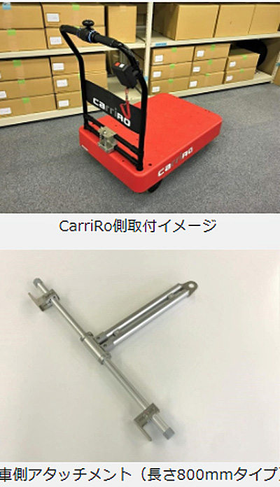 CarriRo側取付イメージと台車側アタッチメント