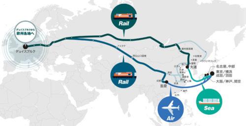 Eurasia Train Direct(Sea & Rail)とEurasia Train Direct(Air & Rail)のルート図