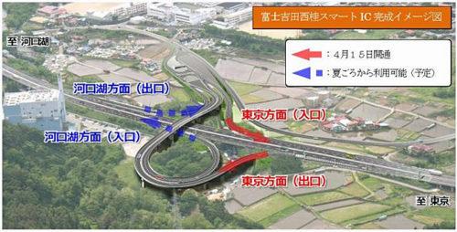 富士吉田西桂スマートICイメージ図