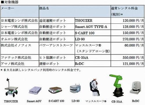 20180516orix3 500x364 - オリックス/自社物流施設のテナントに、物流ロボットを6か月無償提供