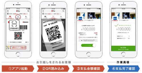 20180530art 500x256 - アートコーポレーション/アプリ決済「楽天ペイ」導入