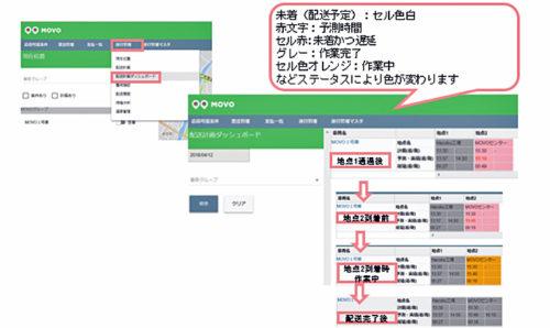 20180531hacobu3 500x298 - Hacobu/物流情報プラットフォーム、複数企業の利用等、各種機能追加
