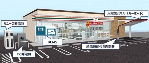20180606seven2 500x213 - トヨタ/セブン-イレブンの配送用燃料電池トラックを公開
