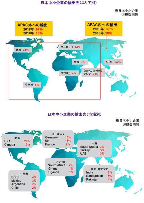 日本中小企業の輸出先(エリア別)