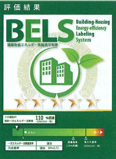 BELS評価結果