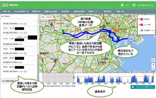 MOVOクラウドシステムの動態管理画面