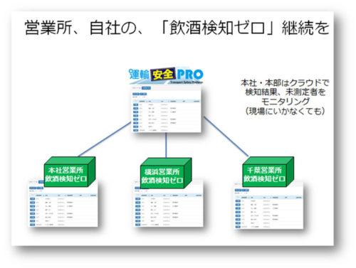 20180806tokaie 500x377 - 東海電子/各拠点のアルコールチェックデータをクラウドで管理