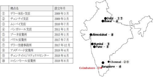 インド国内10拠点と設立年月
