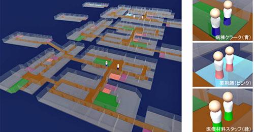 建物の3D平面図(左)と端末保持者の凡例