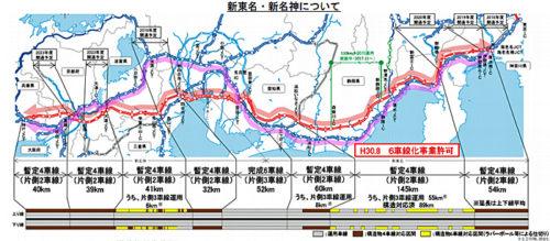 20180810nexco 500x219 - 新東名/御殿場JCT~浜松いなさJCTを6車線化を事業許可