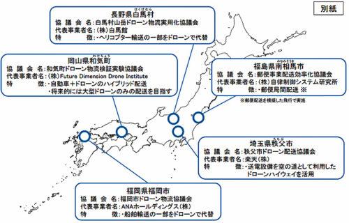 20180827kokkosyo2 500x320 - 国交省/山間部でのドローン物流の検証実験地域、5か所