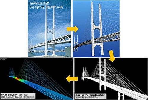 東神戸大橋の超大規模解析による変形シミュレーション
